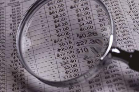 análise de custo da fazenda