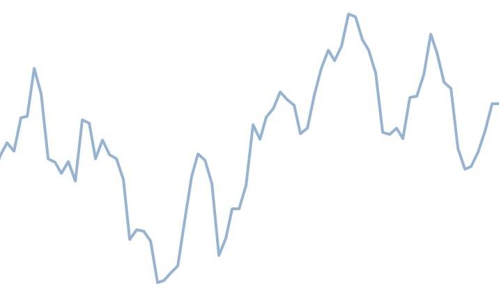 relação de preços do boi gordo