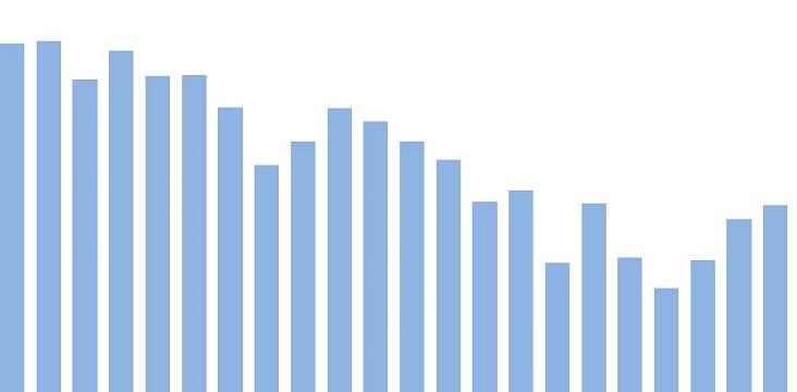preços do boi magro