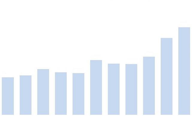 peso médio anual de venda dos bezerros