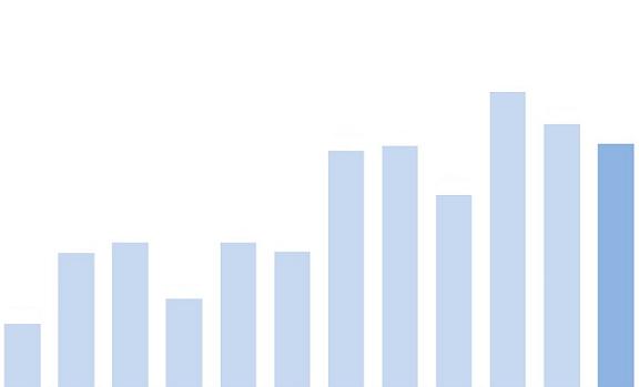preços da soja em janeiro