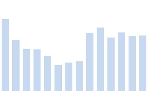 preços do bezerro em 2018