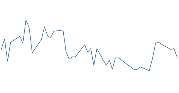 preço médio mensal do boi gordo
