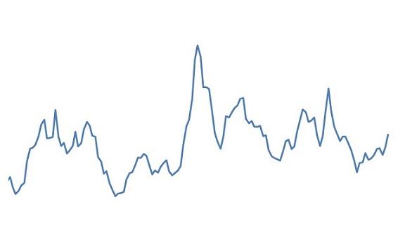 soja e a inflação