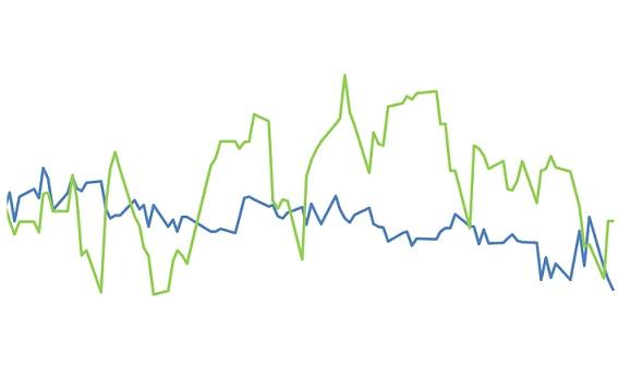 variação dos preços do bezerro