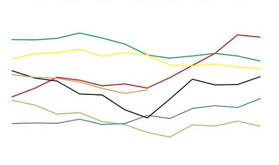 preços deflacionados do boi gordo