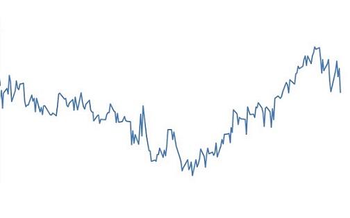 preço do boi gordo em outubro