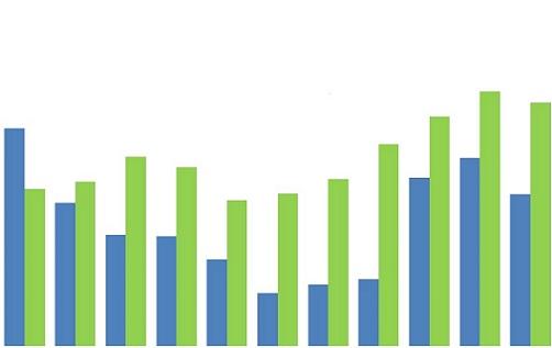 preços mensais do bezerro