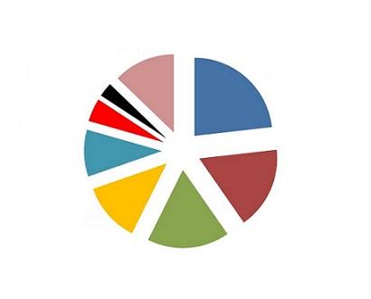 principais países produtores de bezerros