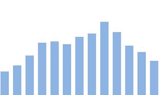 preços mensais da soja