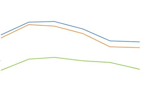 custo da engorda de bovinos confinados