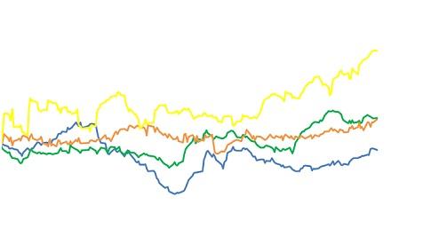 melhor commodity de setembro