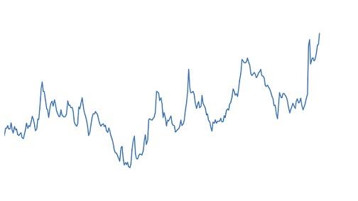 série dos preços corrigidos do boi gordo