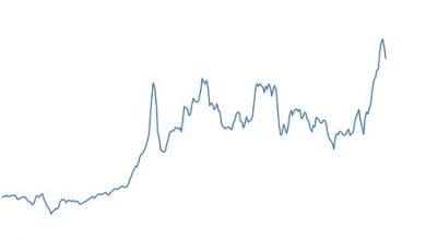 preço em dólar do bezerro